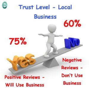 Trust Level 1 1